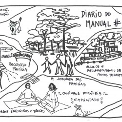 Diário do Manual #8